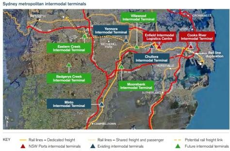 Intermodals NSW Ports 30 Years